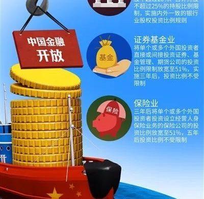 安永:中国放宽金融业外资投资比例为全球提供新机遇