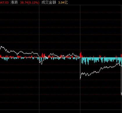 港股创两年半最大单日跌幅 投资者谨防后市风险