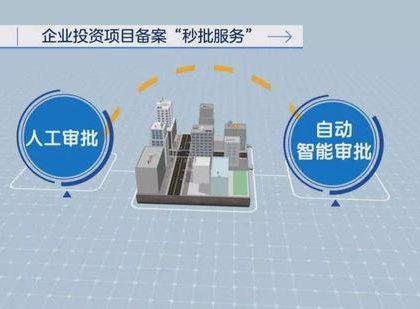 企业投资项目备案深圳 6秒可出证